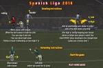 La ligue espagnole 2016 Image 1