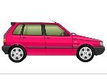 Jeu Tuning Fiat