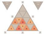 Jouer gratuitement à Triangular 2048