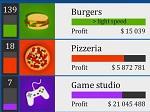 Jouer gratuitement à Business Simulator